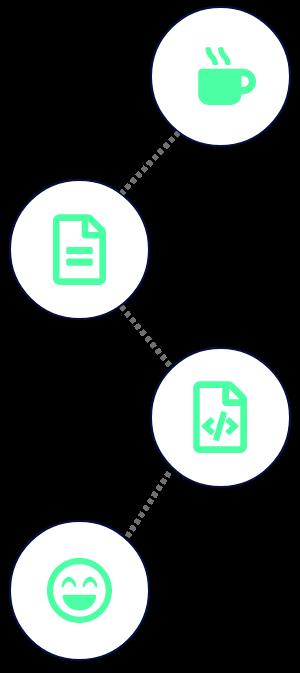 Iconen Process